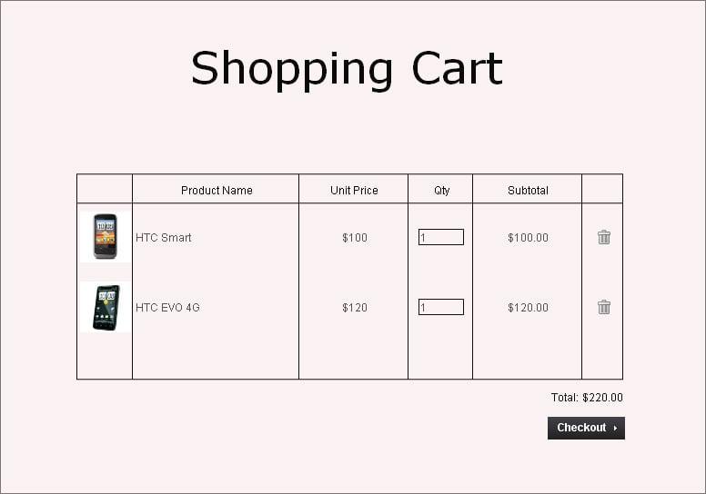 Shopping Cart List