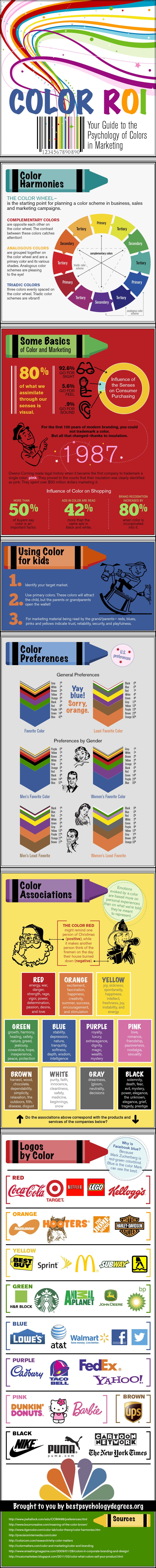 Bedroom Color Psychology ~ dact.us