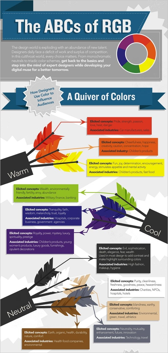 The ABC of RGB Best Infographics