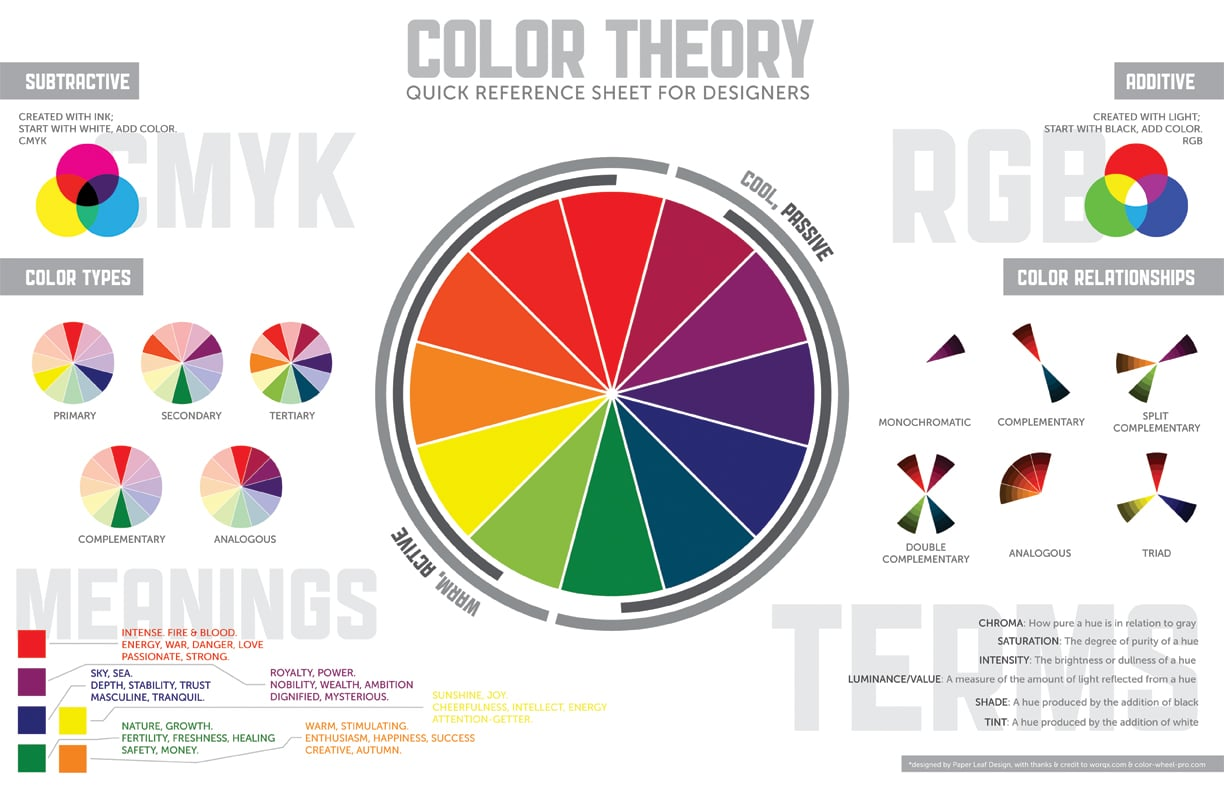 color theory application paper The application of color color theory, color and the environment this paper looks at studies of color in a number of different.