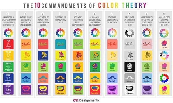 10 Commandments of the Color Theory