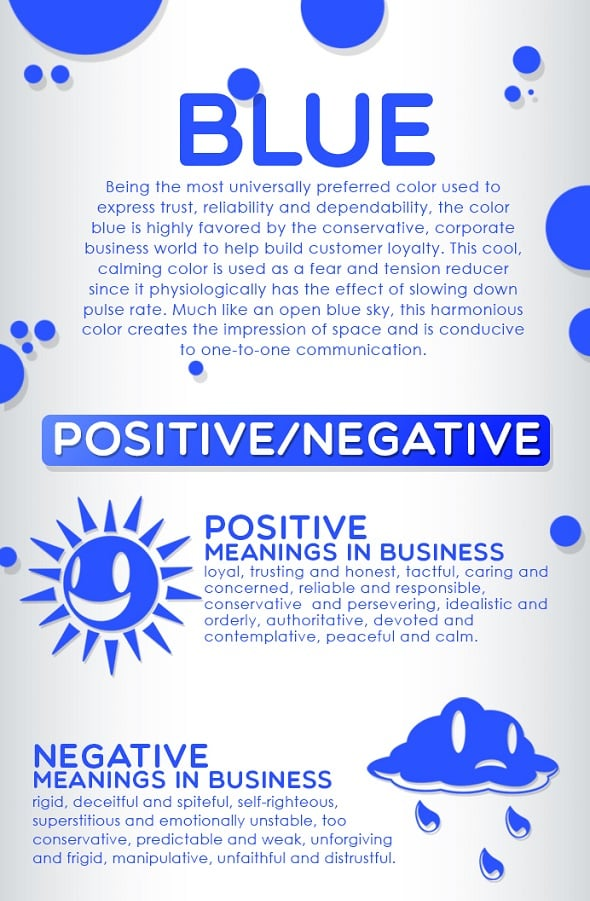 Branding with Blue Best Infographics