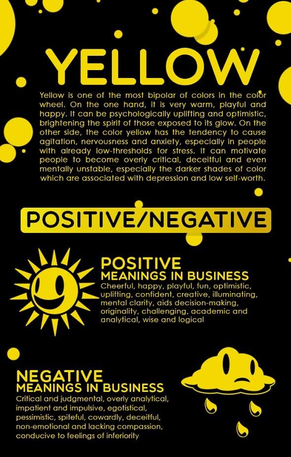 Branding with Yellow Best Infographics
