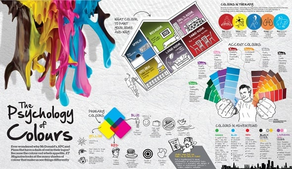 Psychology of Colors and Labels Design
