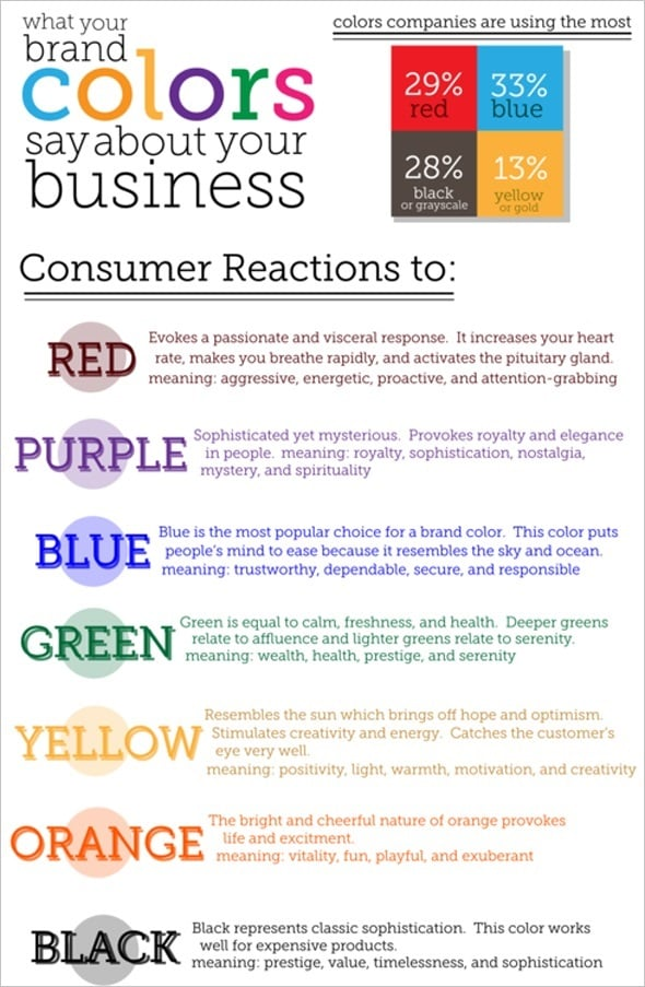 Brand Colors Best Infographics