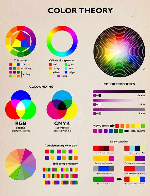Color Theory Best Infographics