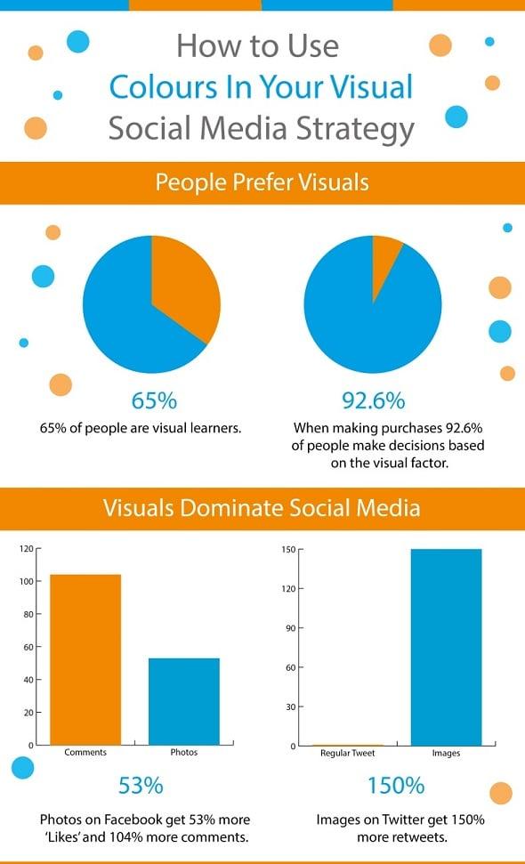 Social Media Colors Best Infographics