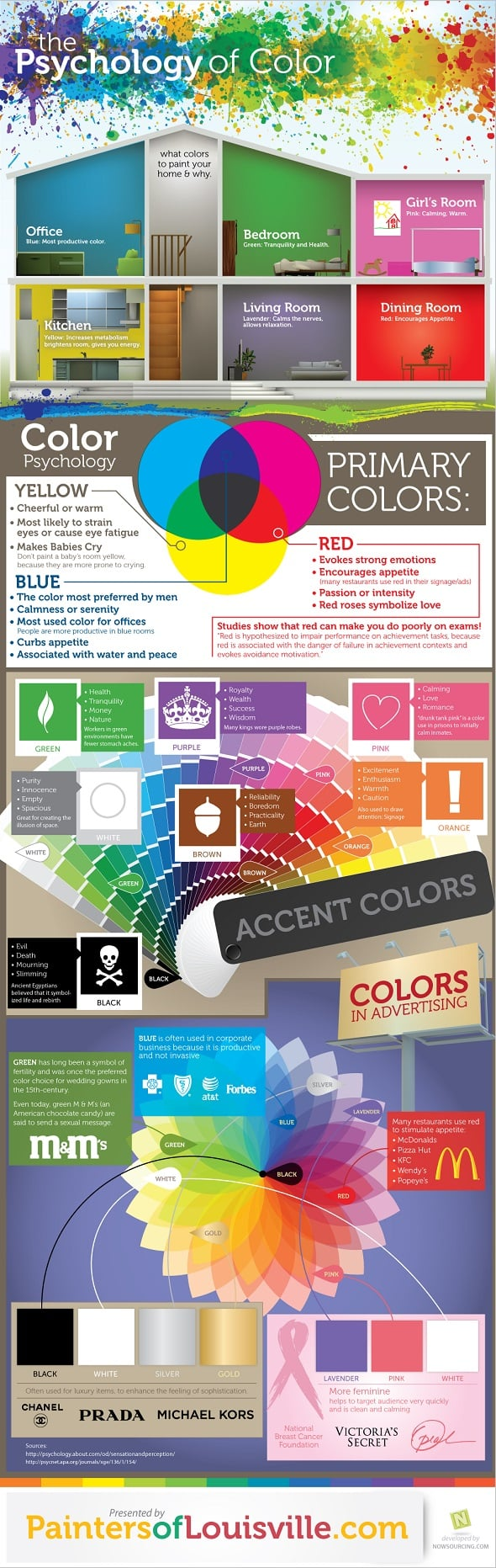 Psychology of Color Best Infographics