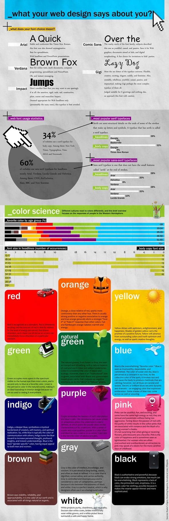 Best Infographics about Color Psychology