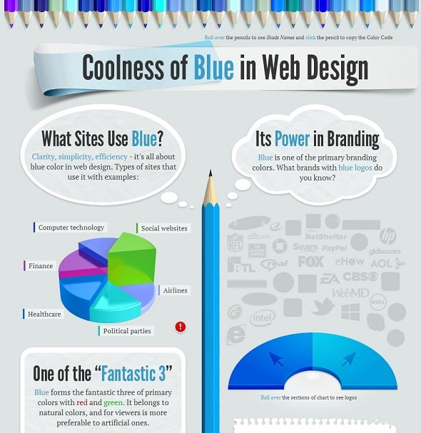 Coolness of Blue Best Infographics