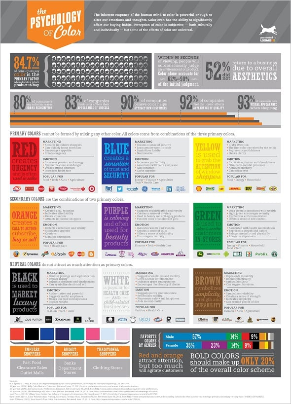 Best Psychology of Color Infographics