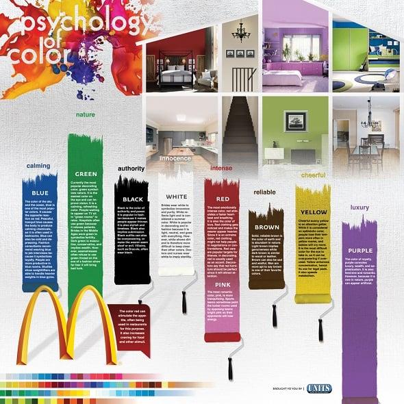Color Psychology Best Infographics