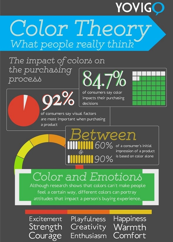 Color Theory Basics Best Infographics