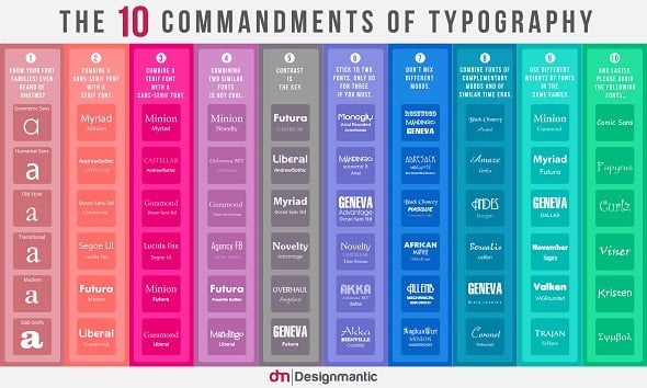 Learn Typography - 10 Commandments