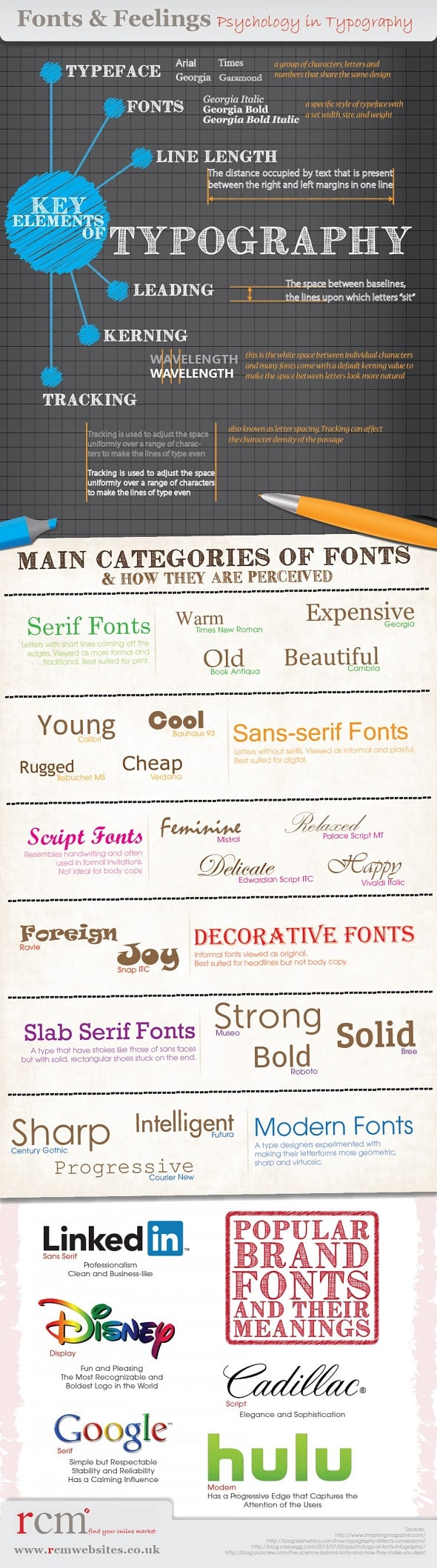 Key Elements of Typography