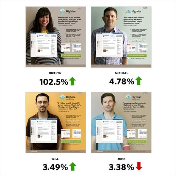 Photos Usage in Web Design: A/B Testing