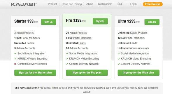 Pricing Page Design – KajabiApp