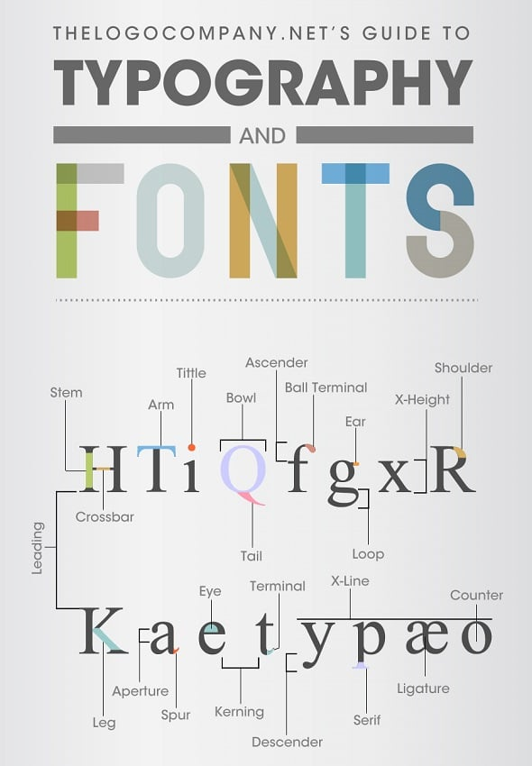 Guide to Typography & Fonts