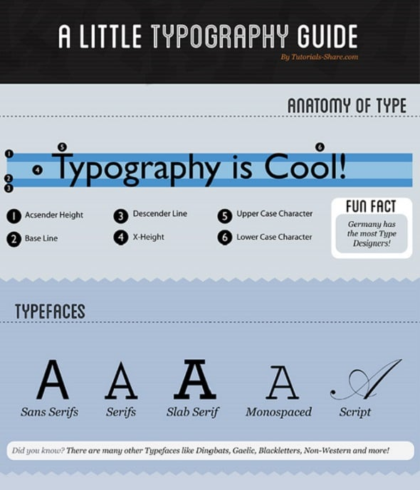 A Little Typography Guide