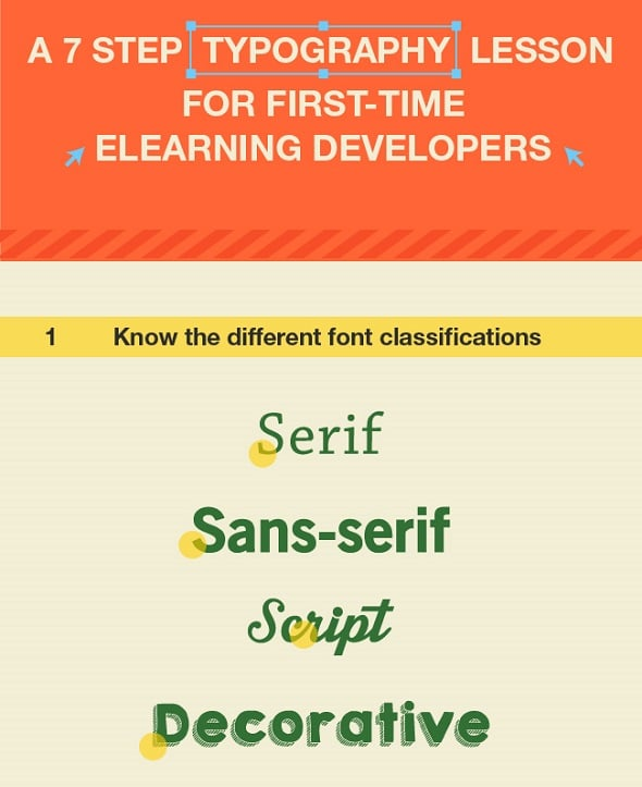 Learn Typography Lesson