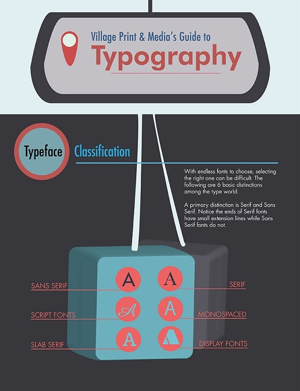 Learn Typography in Simple Steps