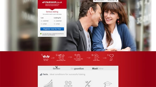 13 Principles for the Development of Dating Websites