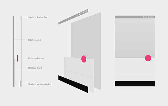 Tuts+ - What You Can Learn From Google's Material Design