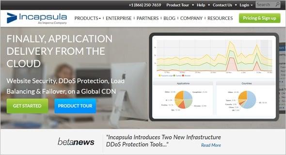 Increase Website Speed - Incapsula