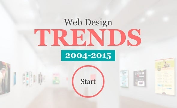 Tracing Web Design Trends From 2004 to 2015