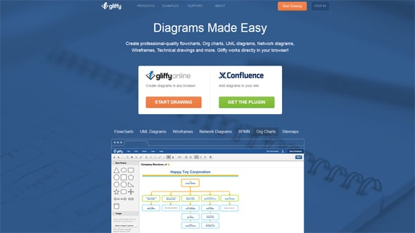 UX Design Tools Gliffy