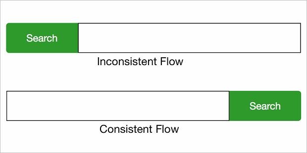 Best Web Design Articles April - Design Principles: Compositional Flow And Rhythm