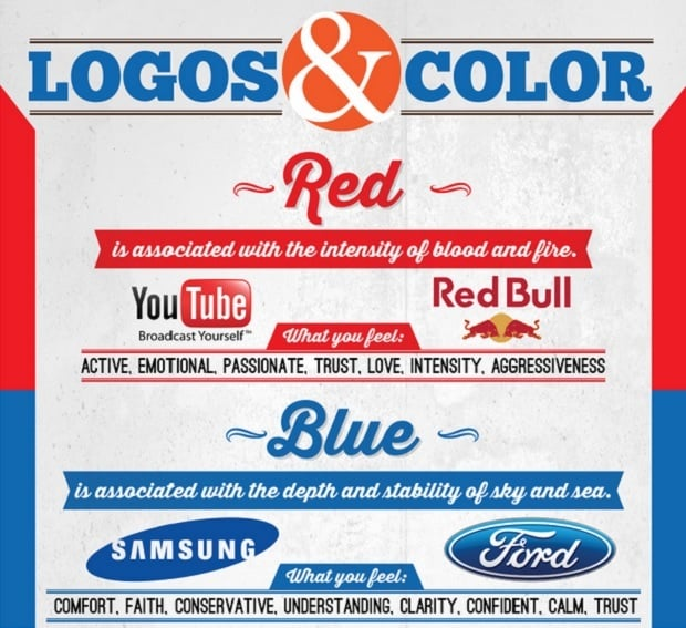Logo Design Tips 2015 - Infographic