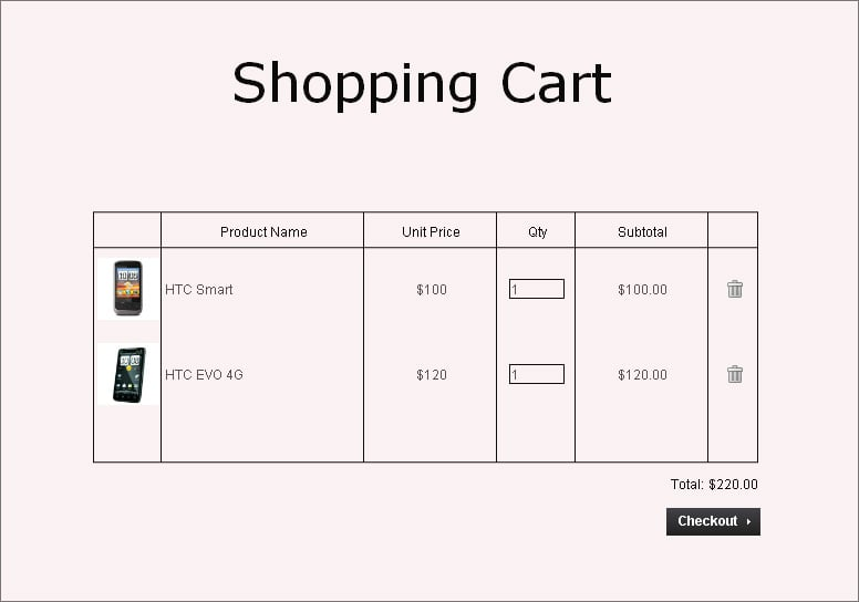 Shopping Cart List