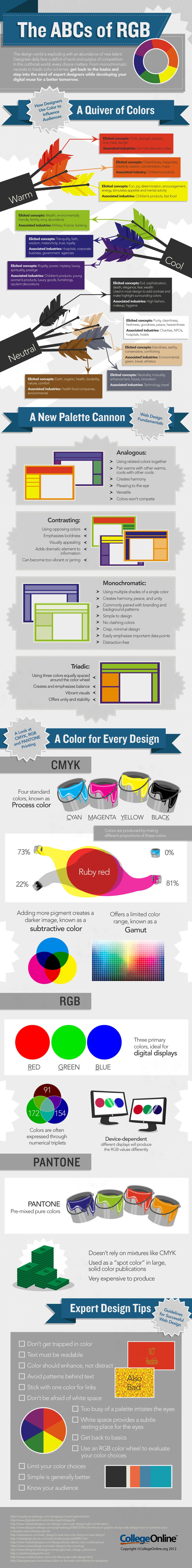 Website rgb colors - The Abc Of Rgb Best Infographics