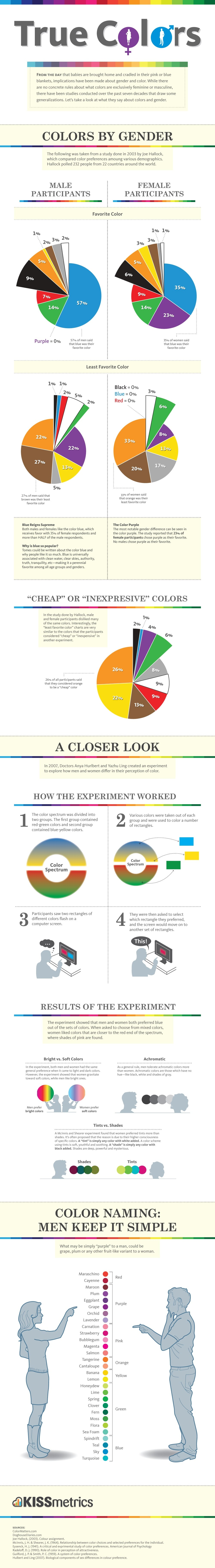color theory for web designers pdf