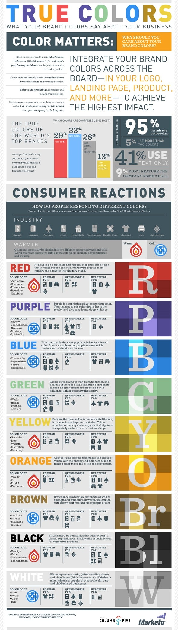 True Colors Best Infographics