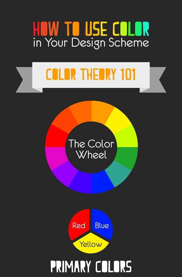 How to Use Color Best Infographics