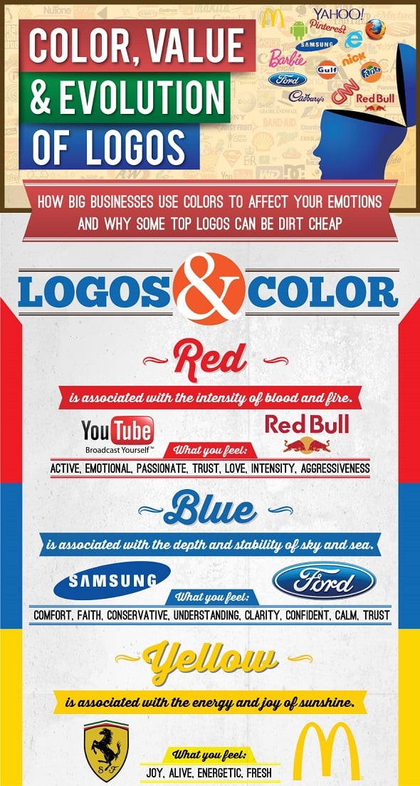 Logo Colors Best Infographics