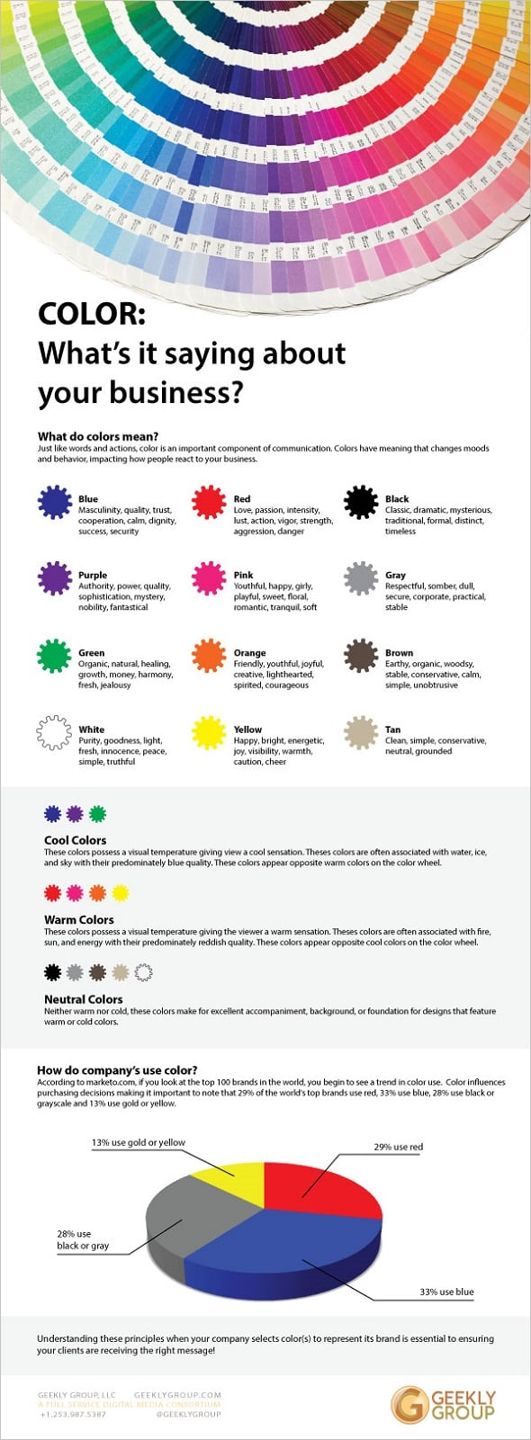 Color Theory in Branding Best Infographics
