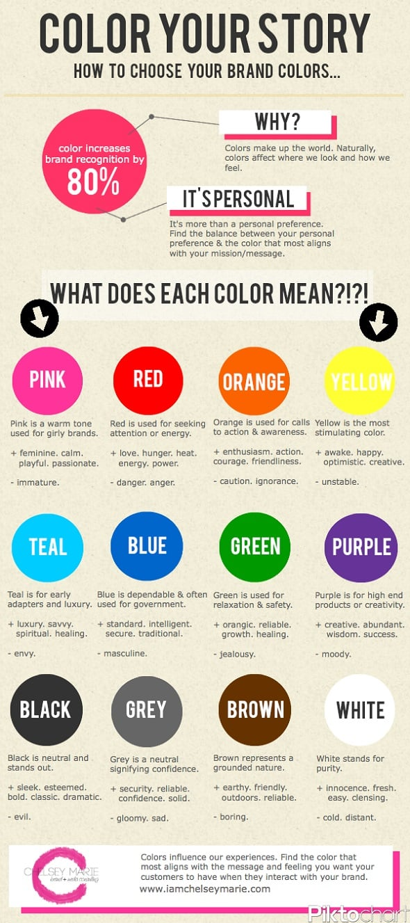 Color Your Story Best infographics
