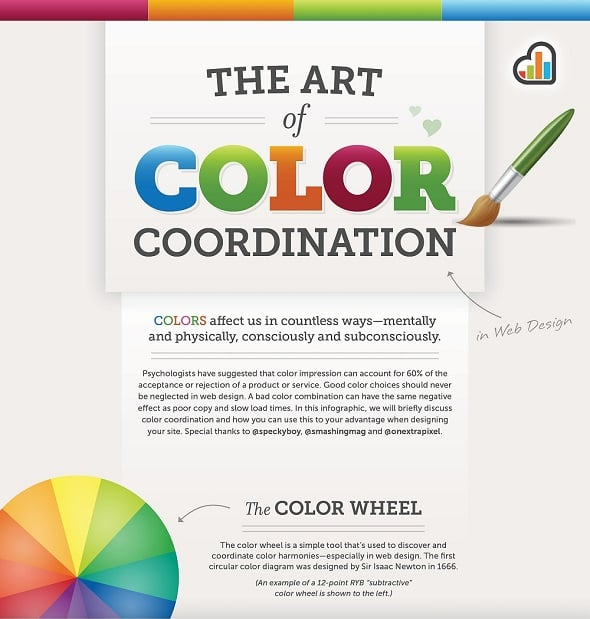 Kissmetrics The Art of Color Coordination