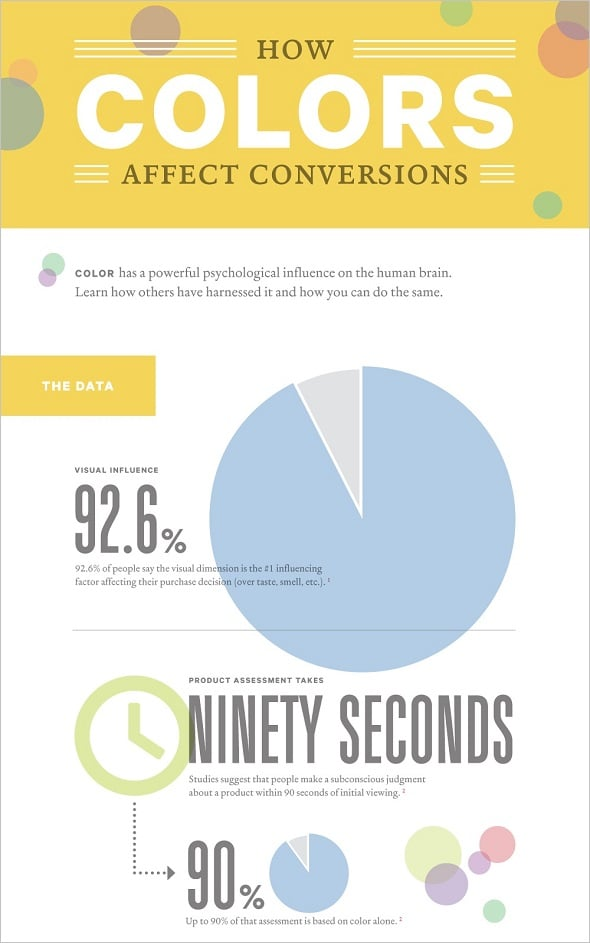 Colors Affect Conversions Best Infographics