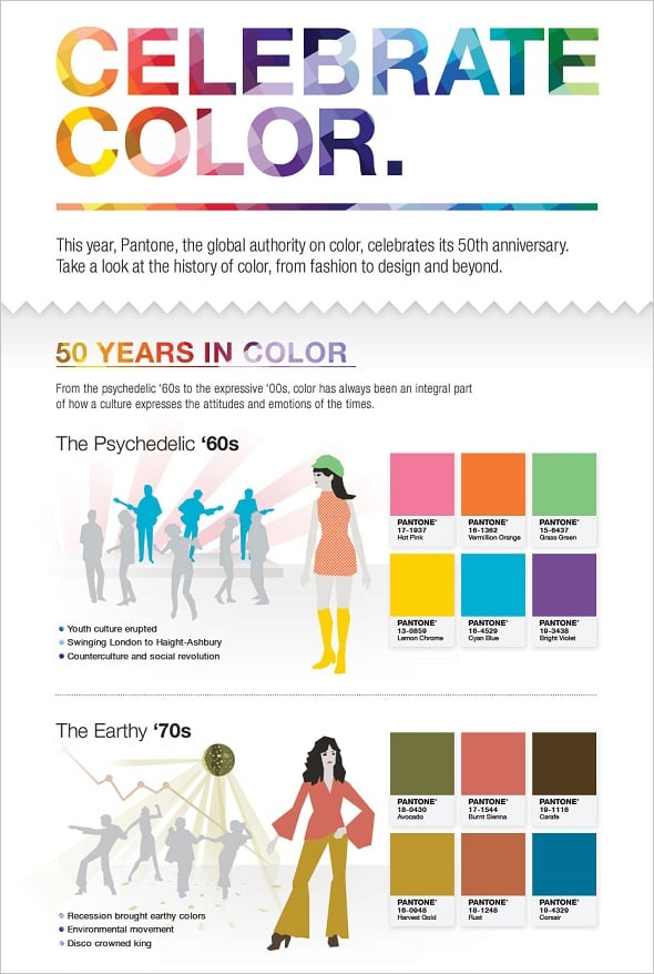 Pantone Celebrate Color Best Infographics