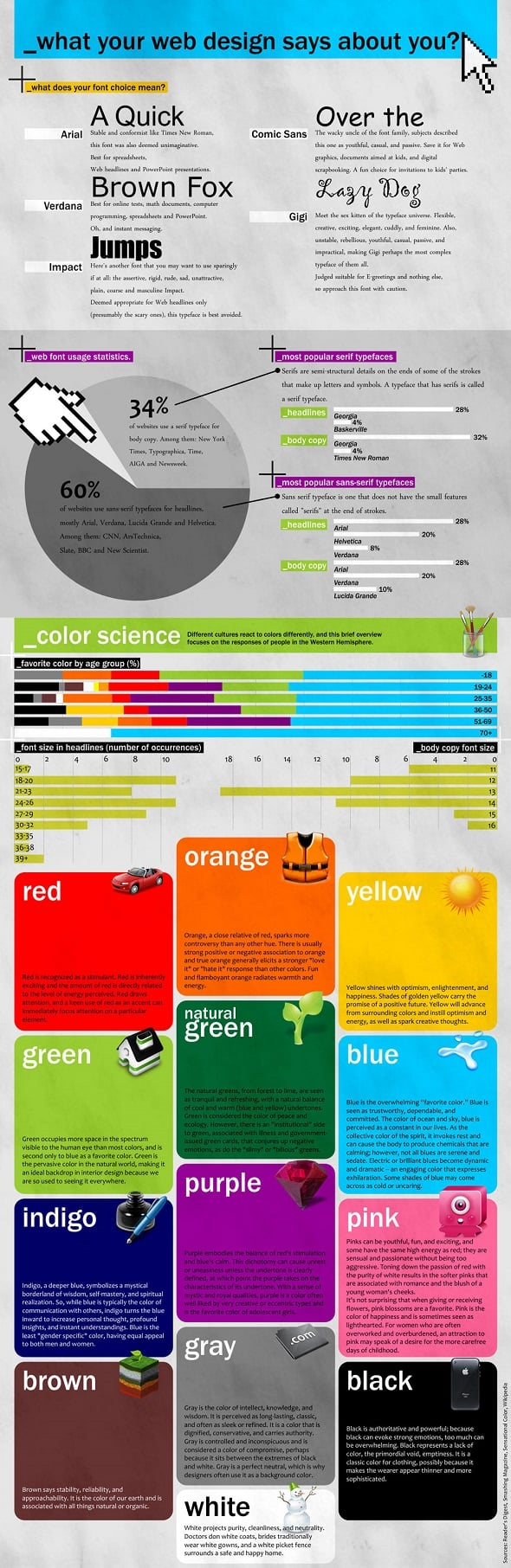 Best Infographics about Color Psychology