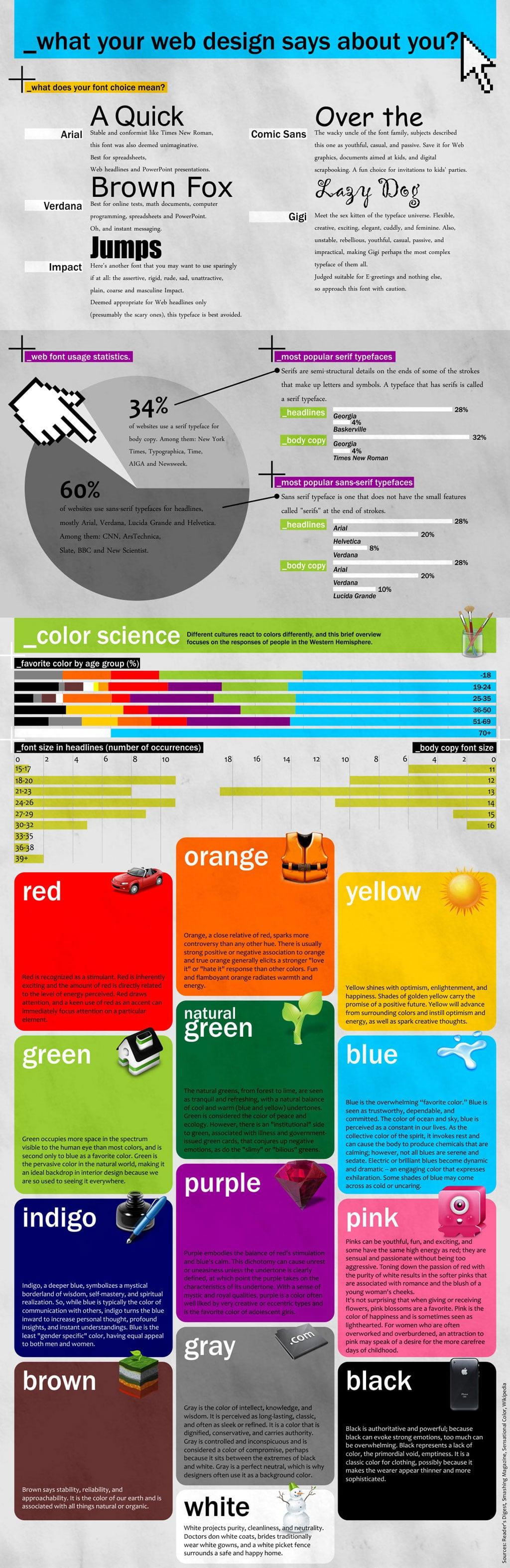 Colors web design psychology - Best Infographics About Color Psychology