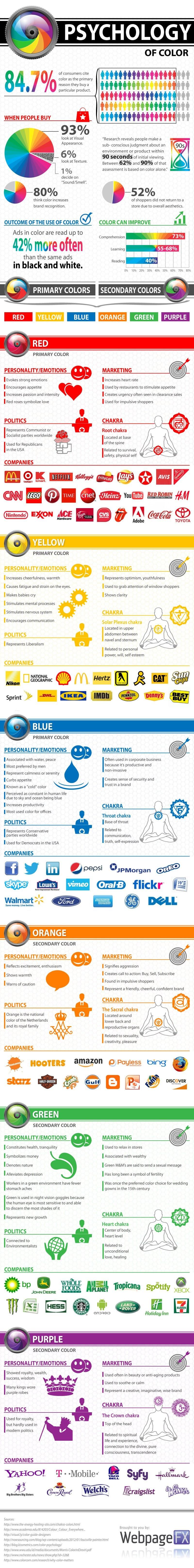 Colors web design psychology - Psychology Of Color Best Infographics