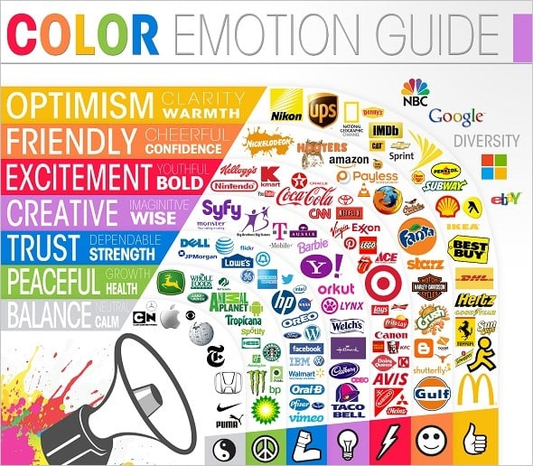 Color Emotion Guide Best Infographics
