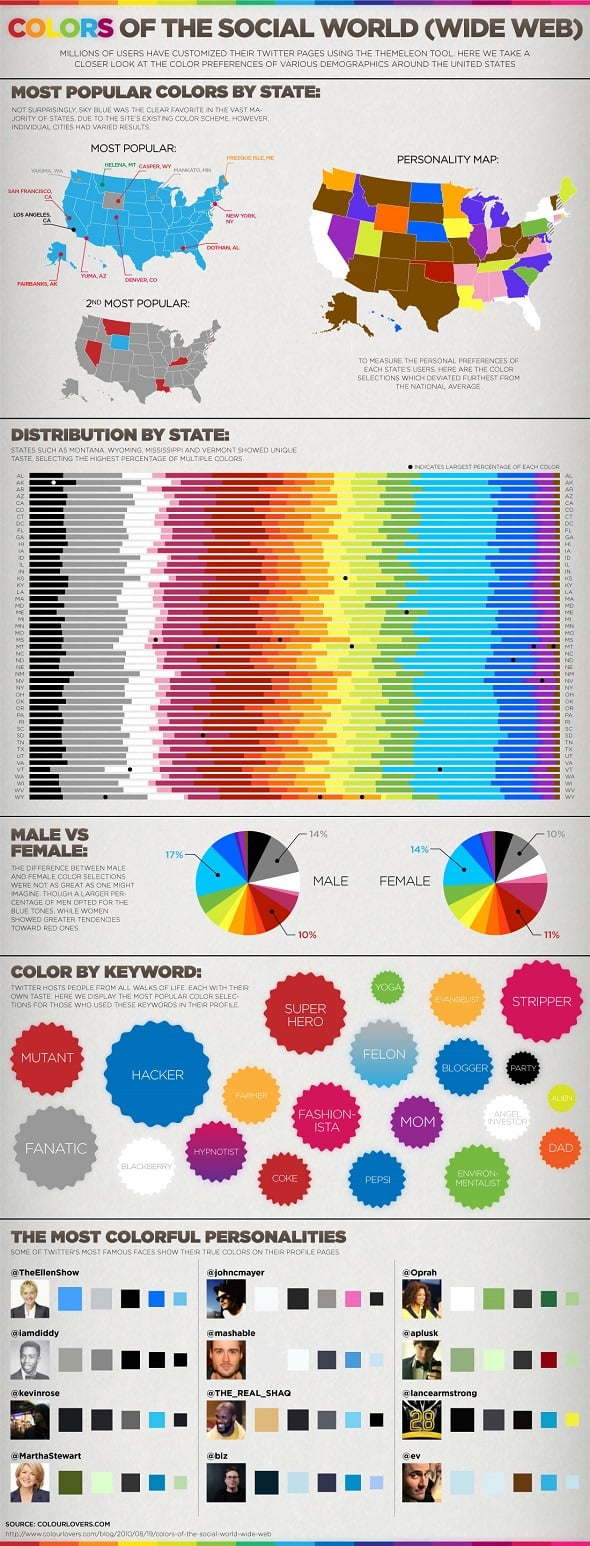 Social Media Colors Best Infographics