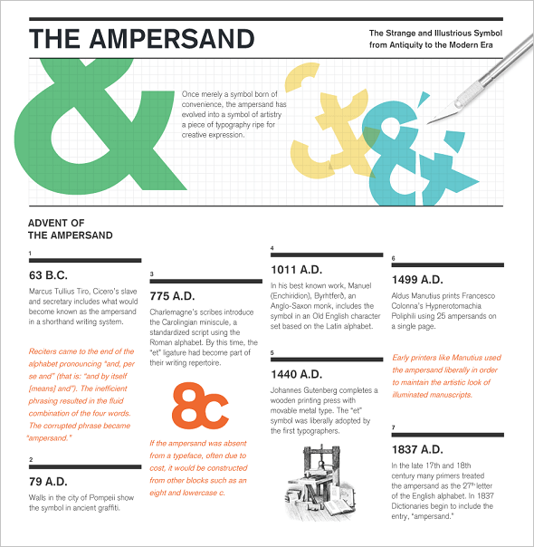 A Visual Guide to the Ampersand