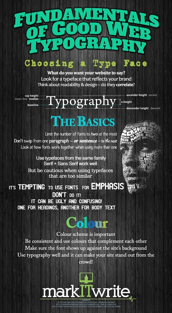 Learn Typography Fundamentals